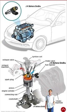 The Best In Professional Auto Repair Advice. cheap canada goose our website our website cheap canada goose Sadly, we're not born with car repair know Engine Repair, Car Engine, Car Repair, Engine Working, Automobile, Automotive Engineering, Car Hacks, Mechanical Engineering, Car Cleaning