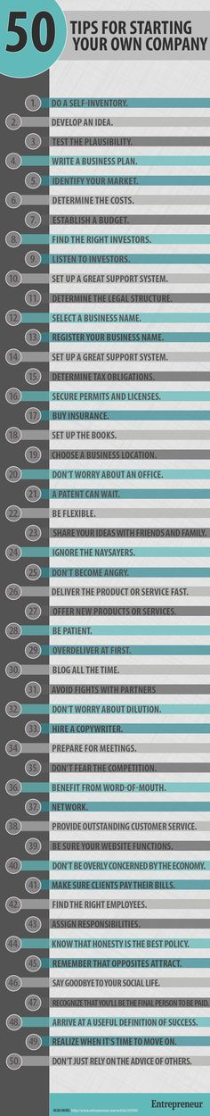 50 Tips for Starting Your Own Company More