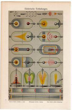 1894 electricity original antique science laboratory print