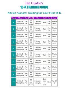 15K Training Plan
