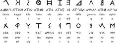 Ancient Greek alphabet from Crete for comparison to other Ancient alphabets