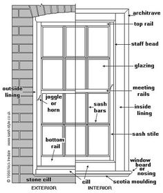 15 Best Technical Drawings Sash Windows Images In 2019