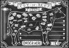 Vintage Graphic Blackboard for Butcher Shop - Decorative Symbols Decorative