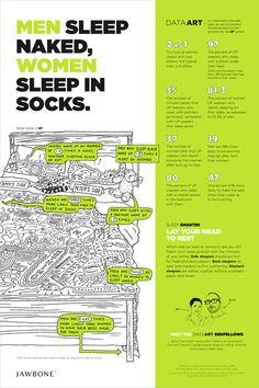 jawbone sleep data #infographic