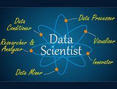 متخصصین علوم داده چه میکنند؟ #irbusinessintelligence #آي_بيگ #placabi #BI #business_intelligence #پلاک_آبي #businessintelligence #هوش_تجاري #هوش_کسب_و_کار