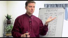 Understanding Protein in Relationship to Fat Burning #diet #weightloss #protein