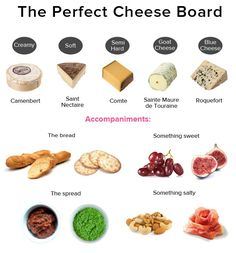 cheese-board-chart/: Ideas Chee, Cheese Boards Ideas, Antipasto Boards ...