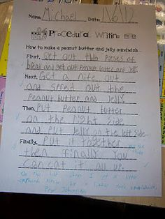 pbj sandwich essay My first example of the challenge of concept transfer is an imaginary one: use verbal instructions only to teach a martian how to make a pbj sandwich.