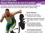 Factfile on South African athlete Oscar Pistorius