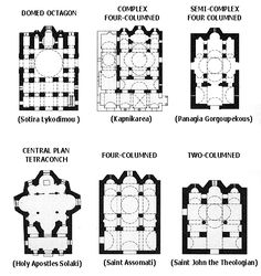 These floor plans are examples of some Byzantine churches in Athens, Greece.