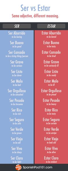 Make no mistake! Here is a list of adjectives that change \WHO! Make no mistake! Here is a list of adjectives that change the meaning when they are used with the Spanish verbs SER or ESTAR. Try for FREE. Basic Spanish Language, Basic Spanish Words, Learn To Speak Spanish, Learn Spanish Online, Spanish Phrases, Spanish Grammar, Spanish English, Spanish Language Learning, Spanish Teacher