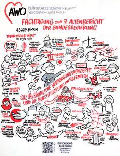 Graphic Recording: AWO-Fachtagung 7. Altenbericht der Bundesregierung