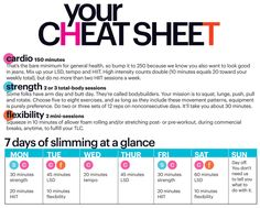 Your 7-Day Workout Plan : Read up on our three building blocks to a hotter bod? Here's your cheat sheet. #SelfMagazine