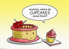 Belicious: Where do cupcakes come from?