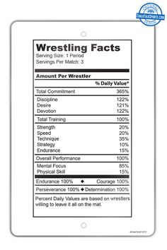 Get all the wrestling facts! We have the ultimate wrestling room decor at ChalkTalkSPORTS.com!