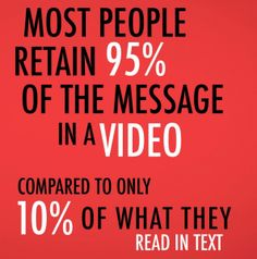 Establish #VideoMarketing for a better way of conveying message to your target clients.