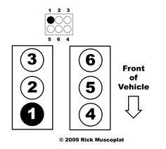 98 Ford Ranger 40 Firing Order