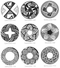 Folk Art.  Decorations displaying exclusively rotational symmetry often occur in folk arts. Old Native American pottery has decorations with a wealth of rotational-only symmetry.