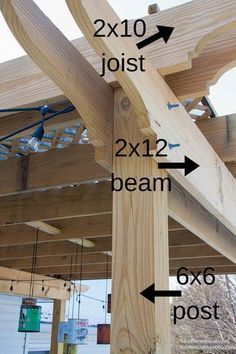 Awesome DIY pergola tutorial! Our backyard needs some shade and this is perfect. Can go on a deck or a patio or over the grass. Tutorial from The Heathered Nest on Remodelaholic.com