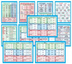 Meló-Diák Taneszközcentrum Kft. Periodic Table, English, Periodic Table Chart, Periotic Table, English Language
