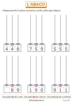 Esercizi sull'Abaco da Stampare per la Scuola Primaria | PianetaBambini.it Abacus Math, Teaching Place Values, 1st Grade Math Worksheets, Preschool Math, Maths, Bar Chart, Diagram, Christian, Reading Projects