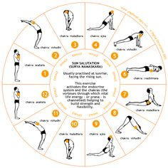 sun salutation - do this in the morning and it wakes you up more than coffee.