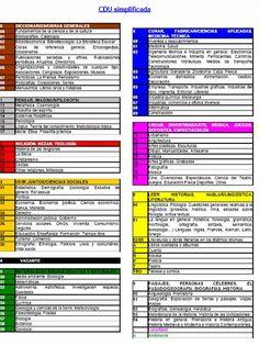 Principales sistemas de clasificación bibliográfica