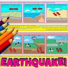 This is a coloring Concepts include:- Earthquakes often occur along tectonic plate boundaries.- The plate motion that causes earthquakes is ultimately powered by convection currents in the earth.- There are three types of plate boundaries: divergent, convergent, and transform.- What is a fault?- Tension builds up along fault zones.- There are three types of faults: normal, reverse, and strike-slip.- When tension along fault lines builds up, eventually i...