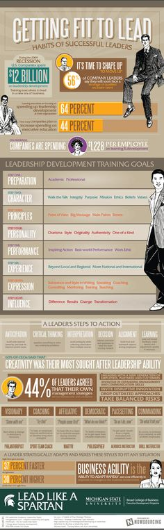 The Habits Of Successful Leaders [Infographic]
