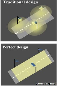 A new type of LED-powered streetlamp could radically reduce light pollution Modern Lighting, Lighting Design, Outdoor Lighting, Street Light Design, Solar Street Light, Street Lights, I Love Lamp, Light Pollution, Traffic Light