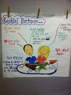 Do you love and use anchor charts as much as I do? Then you are going to love these Must Make Kindergarten Anchor Charts! Why anchor charts in Kindergarten? I use anchor charts almost every day a Partner Reading, Teaching Reading, Teaching Ideas, Partner Talk, Guided Reading, Reading School, Learning, Kindergarten Anchor Charts, Kindergarten Literacy