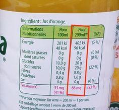 Comment lire les étiquettes alimentaires pour maigrir ? | Santé d'Acier