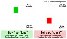 """For all the talk about developing an entire """"arsenal"""" of methods for profitably trading the markets, people tend to lose sight of the fact that even a broad arsenal has only one primary weapon! For traders, that's that one, favored chart pattern that they can turn to anytime. And as you see, for us, that's the pin bar reversal…so what's your """"bread and butter"""" chart pattern, and perhaps more importantly, are you committed enough to trading it?"""
