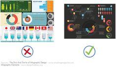 How to make your infographic not stink // Kissmetrics