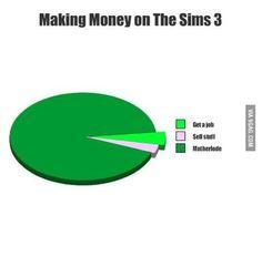 the sims memes Sims 4, Sims Memes, Sims Humor, Funny Sims, Play Sims, Video Games Funny, The Sims4, I Laughed, Funny Jokes