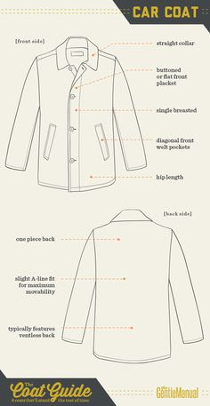 6 Coats That Will Stand the Test of Time: Car Coat