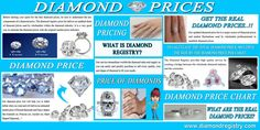 Check this link http://www.diamondregistry.com/diamondprices.htm here for more information on diamond price chart. Diamonds are graded for clarity based on the amount of flaws they have. The fewer flaws the higher the grade. Loose diamond experts and pundits are always quick to state that you need to be taking into consideration the 4c's when buying a diamond and gemstones clarity is an important part of establishing value. Therefore learn about the best source to get the diamond price…