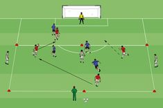 "A great game to go from possessing the ball to advancing into a goal scoring position. Set Up Set up a rectangular grid just outside the 18 yard box. Create two teams of four with each team having one player in the 18 yard box and three players in the grid outside of the 18 yard … Continue reading ""Possession To Finish"""