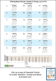 High Quality 5 String Banjo Chord Fingering Charts, Double C Tuning G, C, G,
