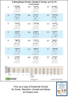 nashville number system chart for all keys music corner pinterest keys charts and nashville. Black Bedroom Furniture Sets. Home Design Ideas
