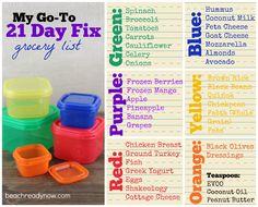 My 21 Day Fix Grocery List