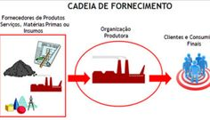 Tenha seus Fornecedores como parceiros..   Edson Miranda da Silva   Pulse   LinkedIn