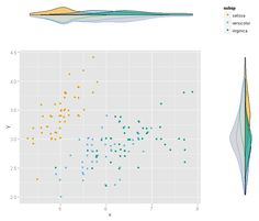 gRaphics!: Plotting data and distribution simultaneously (with ggplot2)