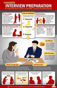 Cómo preparar una entrevista de trabajo #infografia #nfographic