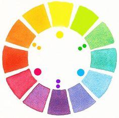 color wheel, watercolor, art theory, free art tutorial