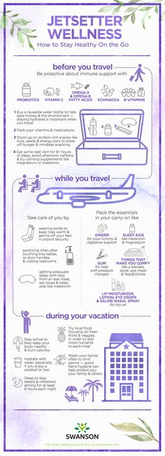 Tips for staying healthy while traveling, staying well on the go. What to pack in your carry-on