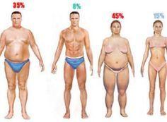 Los médicos están mudos: hierva solo estos dos ingredientes y rápidamente perderá toda su grasa corporal!