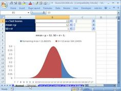 Create a histogram in excel with process capability metrics cp cpk topics for continuous probability distributions dynamic chart examples of the normal bell standard normal curves to learn how probabilities are c pronofoot35fo Choice Image