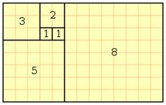 PROPORTION:  Fibonacci_number,  By definition, the first two numbers in the Fibonacci sequence are 0 and 1, and each subsequent number is the sum of the previous two.