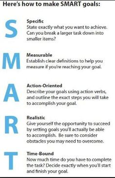 The SMART method is used to think critically about the goals you want to achieve… Smart Goals Examples, Smart Goals Worksheet, Smart Method, Goals Template, Motivational Interviewing, Blogging, Short Term Goals, Therapy Tools, Music Therapy